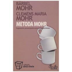 Metoda Mohr - programul...